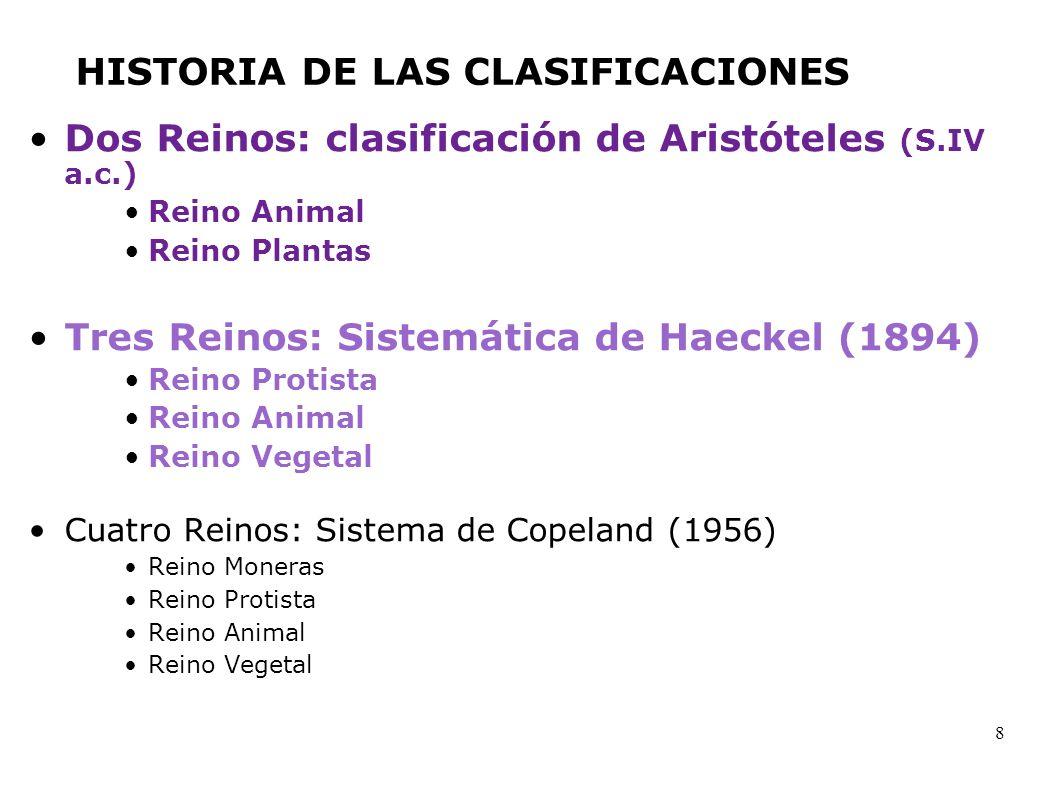 HISTORIA DE LAS CLASIFICACIONES