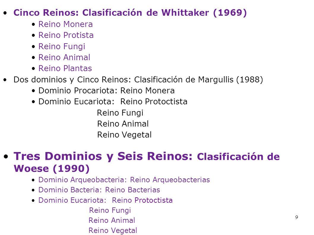 Tres Dominios y Seis Reinos: Clasificación de Woese (1990)