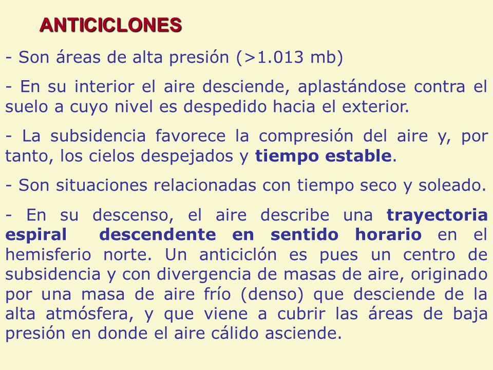 ANTICICLONES - Son áreas de alta presión (>1.013 mb)
