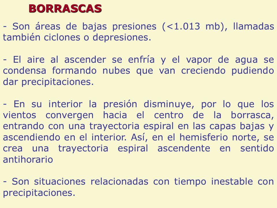 BORRASCAS - Son áreas de bajas presiones (<1.013 mb), llamadas también ciclones o depresiones.