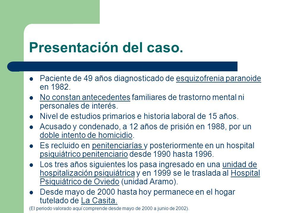 Presentación del caso. Paciente de 49 años diagnosticado de esquizofrenia paranoide en 1982.