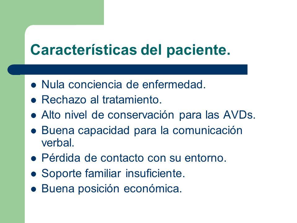 Características del paciente.