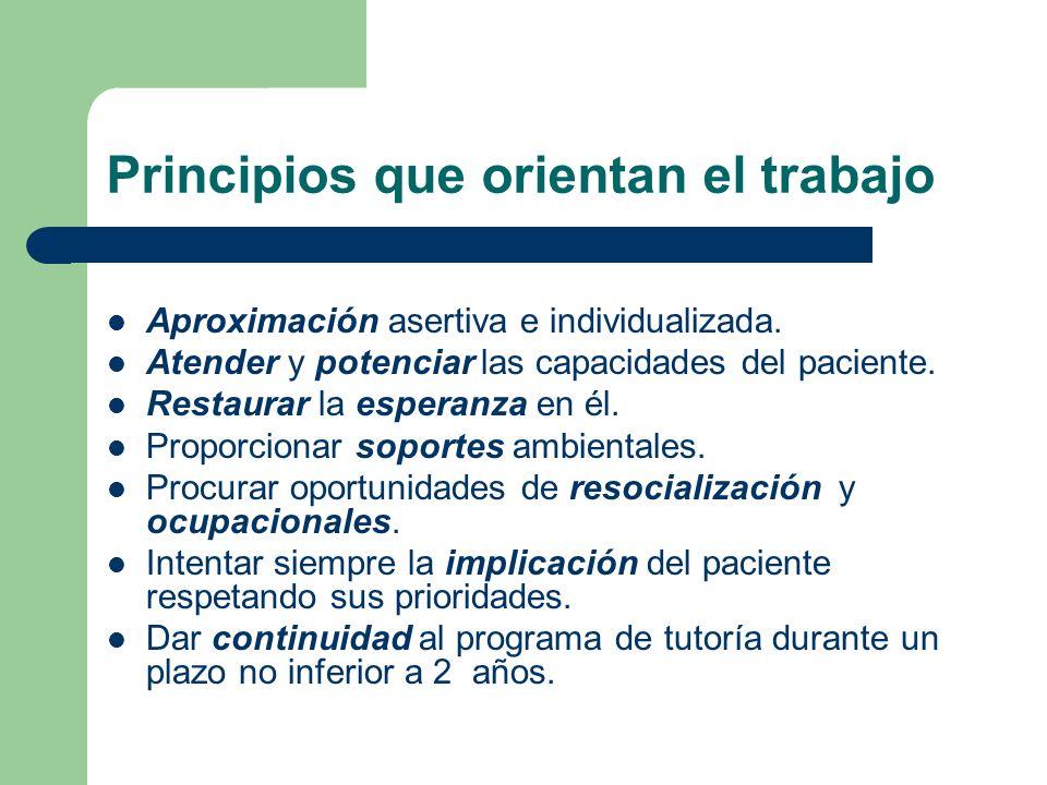 Principios que orientan el trabajo
