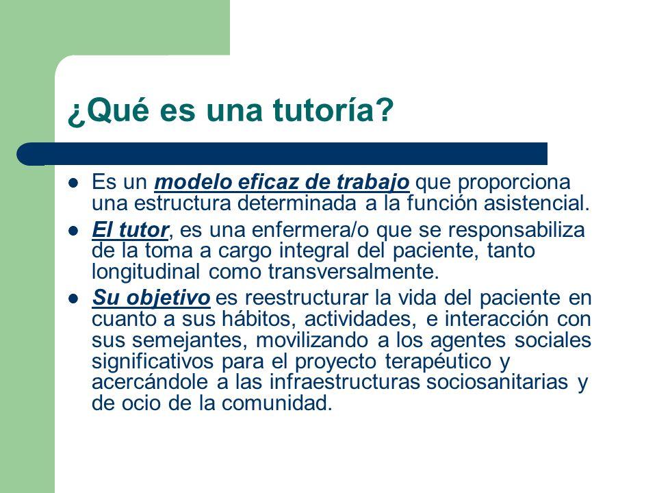 ¿Qué es una tutoría Es un modelo eficaz de trabajo que proporciona una estructura determinada a la función asistencial.