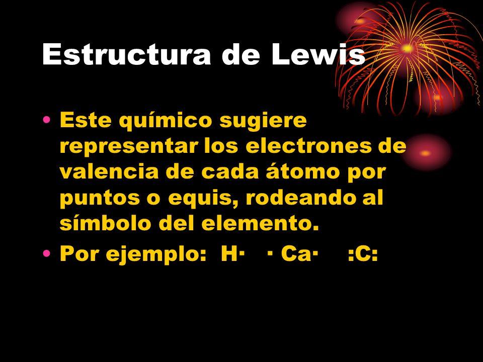 Estructura de Lewis Este químico sugiere representar los electrones de valencia de cada átomo por puntos o equis, rodeando al símbolo del elemento.