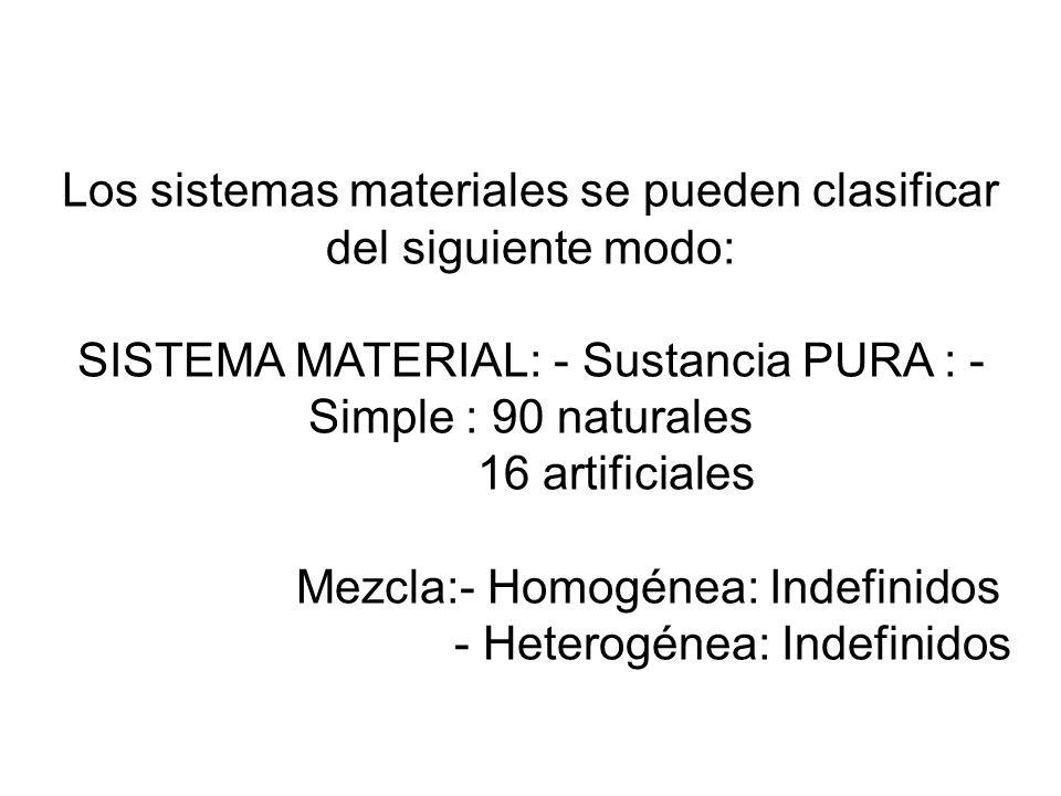 Los sistemas materiales se pueden clasificar del siguiente modo: