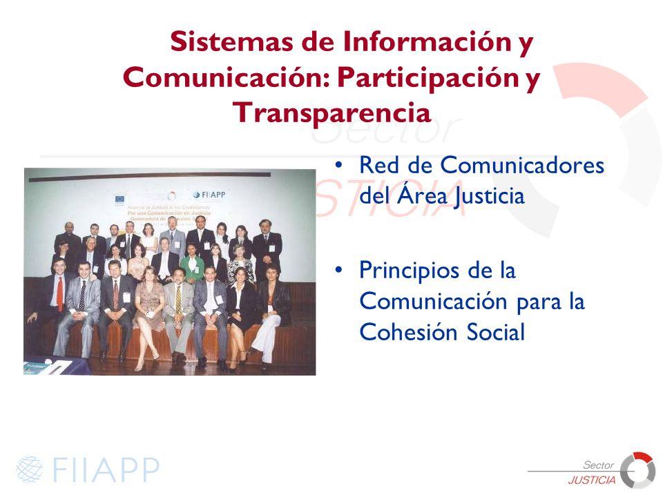 Si Sistemas de Información y Comunicación: Participación y Transparencia