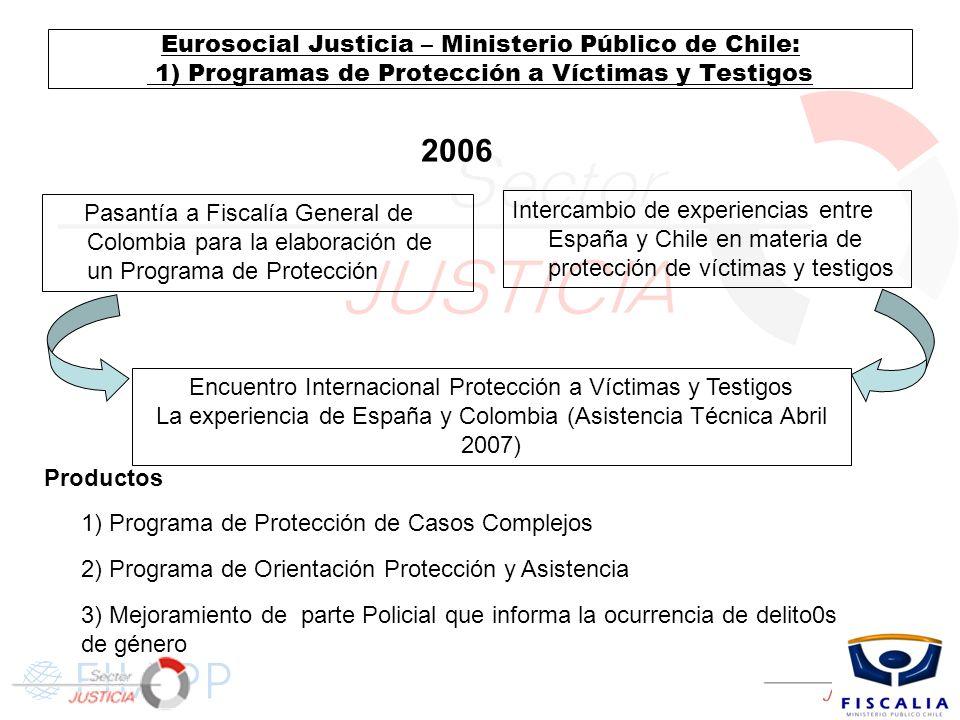Eurosocial Justicia – Ministerio Público de Chile: 1) Programas de Protección a Víctimas y Testigos