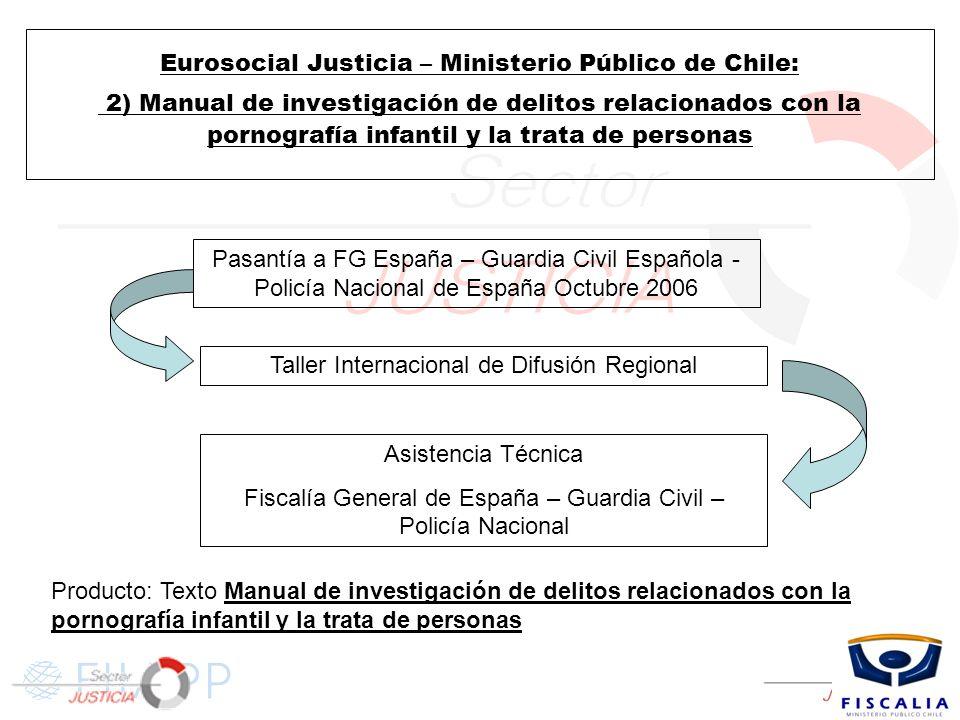 Taller Internacional de Difusión Regional
