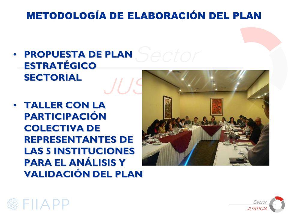 METODOLOGÍA DE ELABORACIÓN DEL PLAN