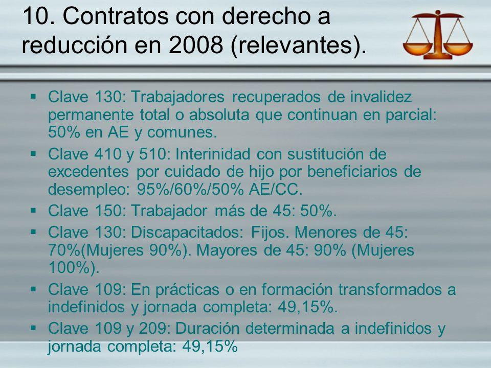 10. Contratos con derecho a reducción en 2008 (relevantes).