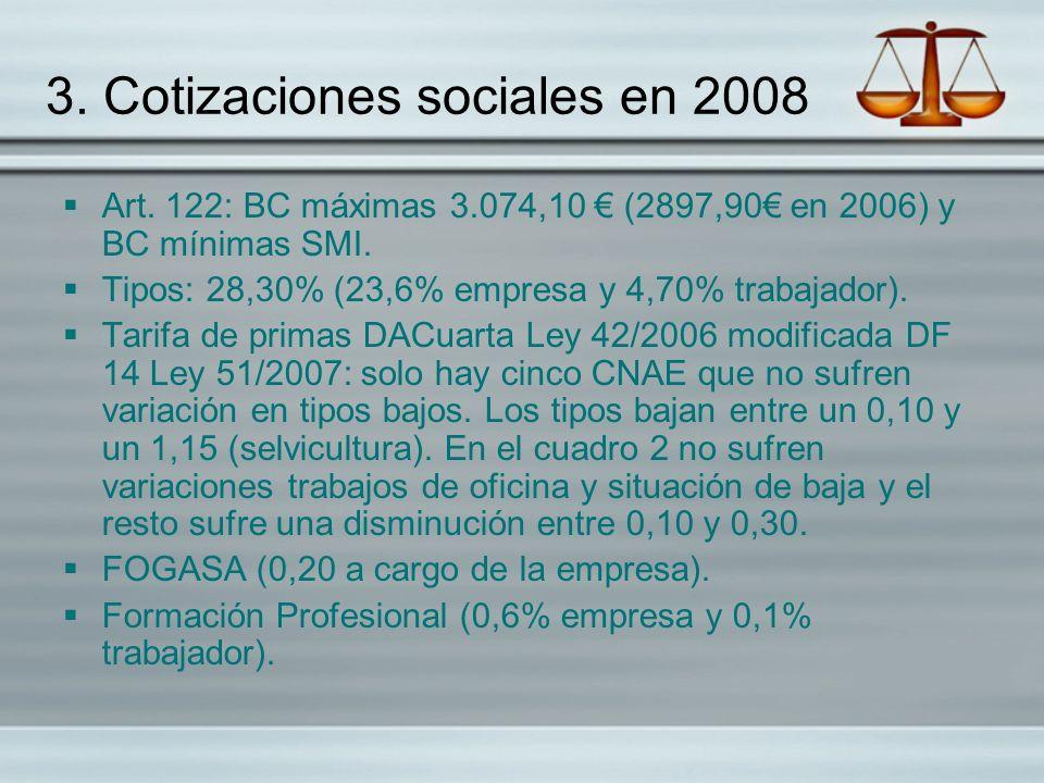 3. Cotizaciones sociales en 2008
