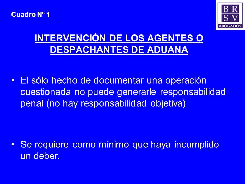 INTERVENCIÓN DE LOS AGENTES O DESPACHANTES DE ADUANA