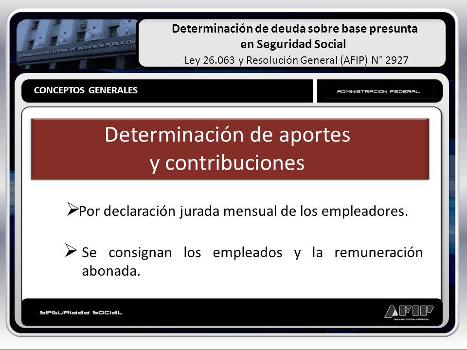 Determinación de deuda sobre base presunta