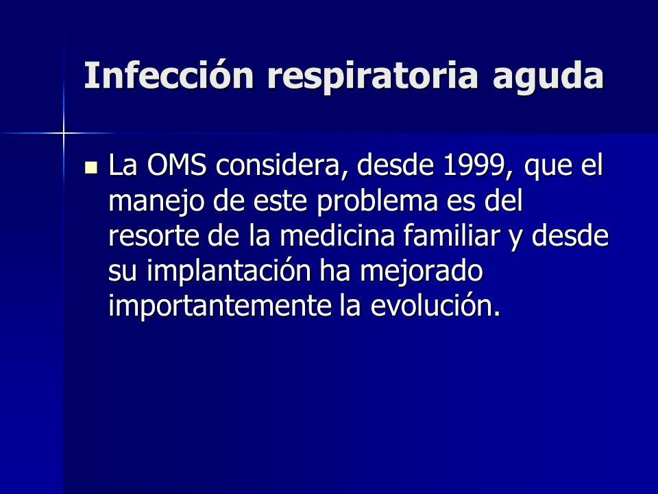 Infección respiratoria aguda