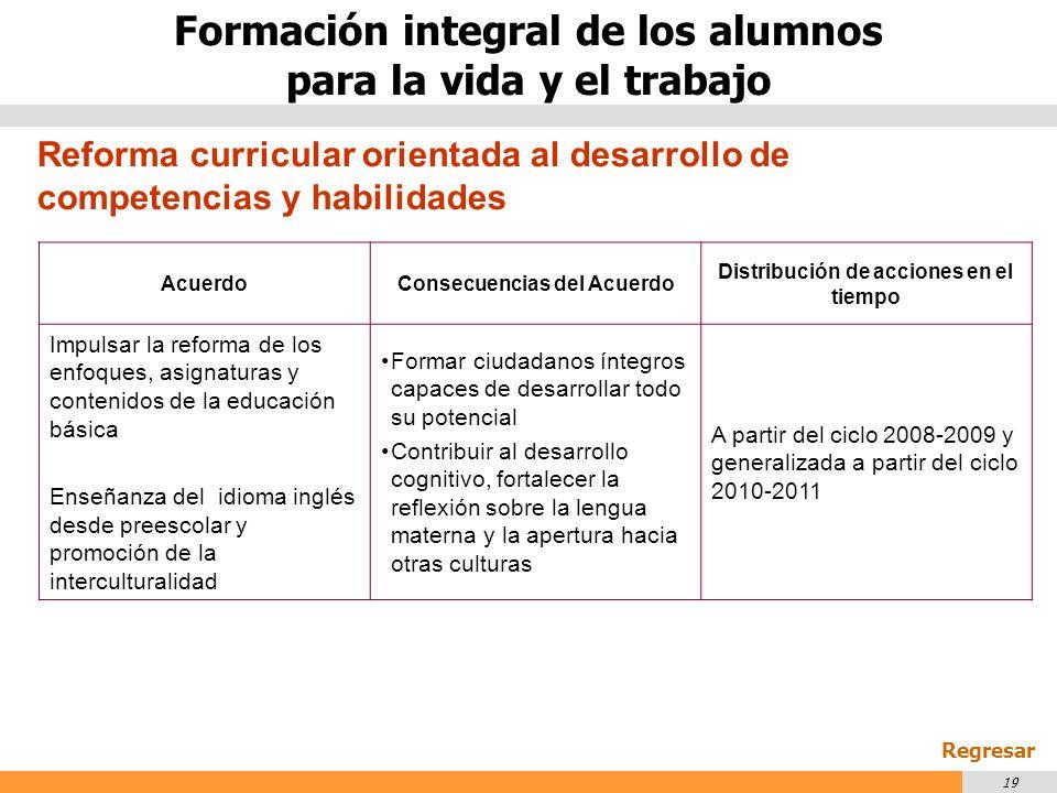 Formación integral de los alumnos para la vida y el trabajo