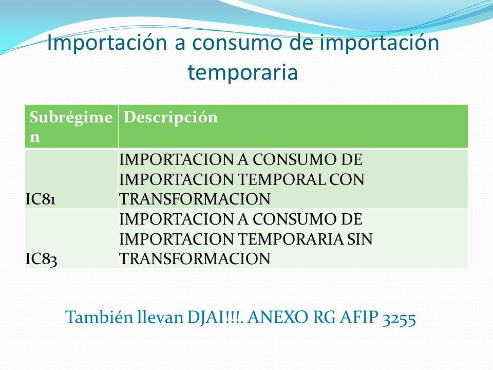 Importación a consumo de importación temporaria
