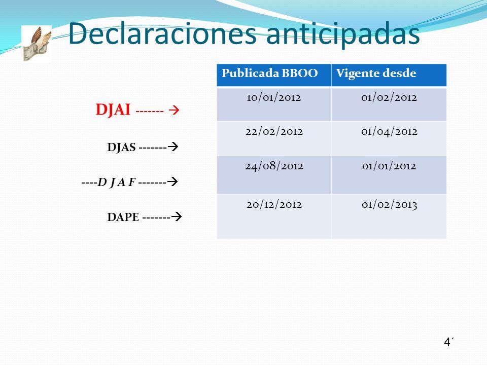 Declaraciones anticipadas