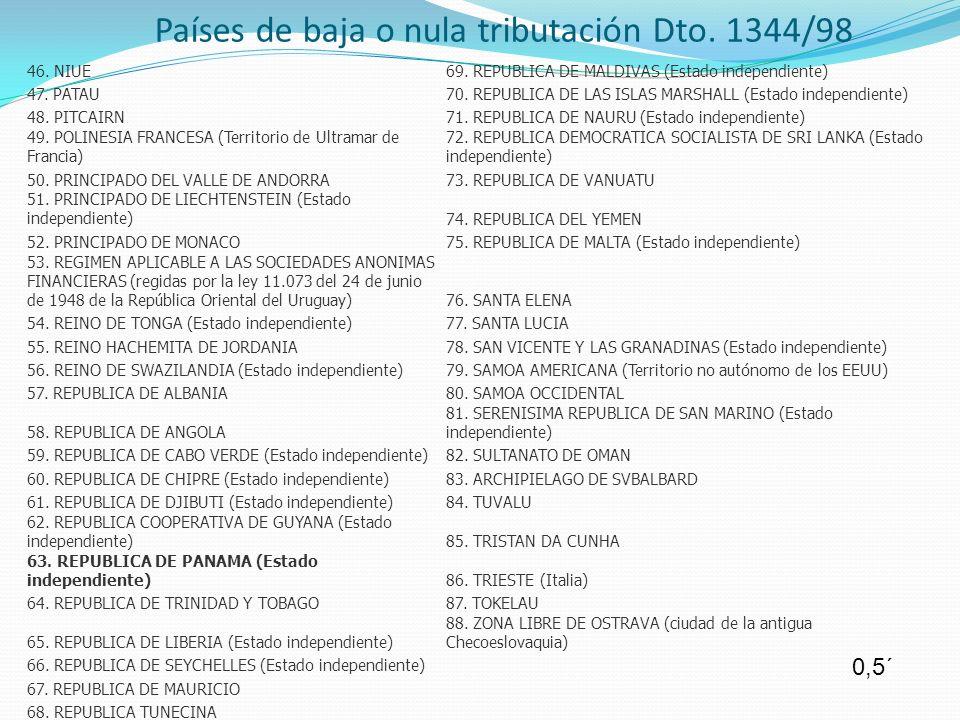 Países de baja o nula tributación Dto. 1344/98