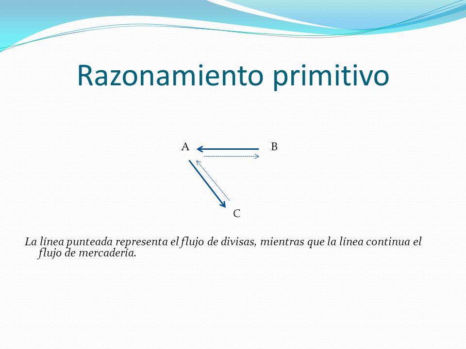 Razonamiento primitivo