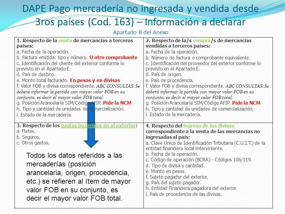 DAPE Pago mercadería no ingresada y vendida desde 3ros países (Cod