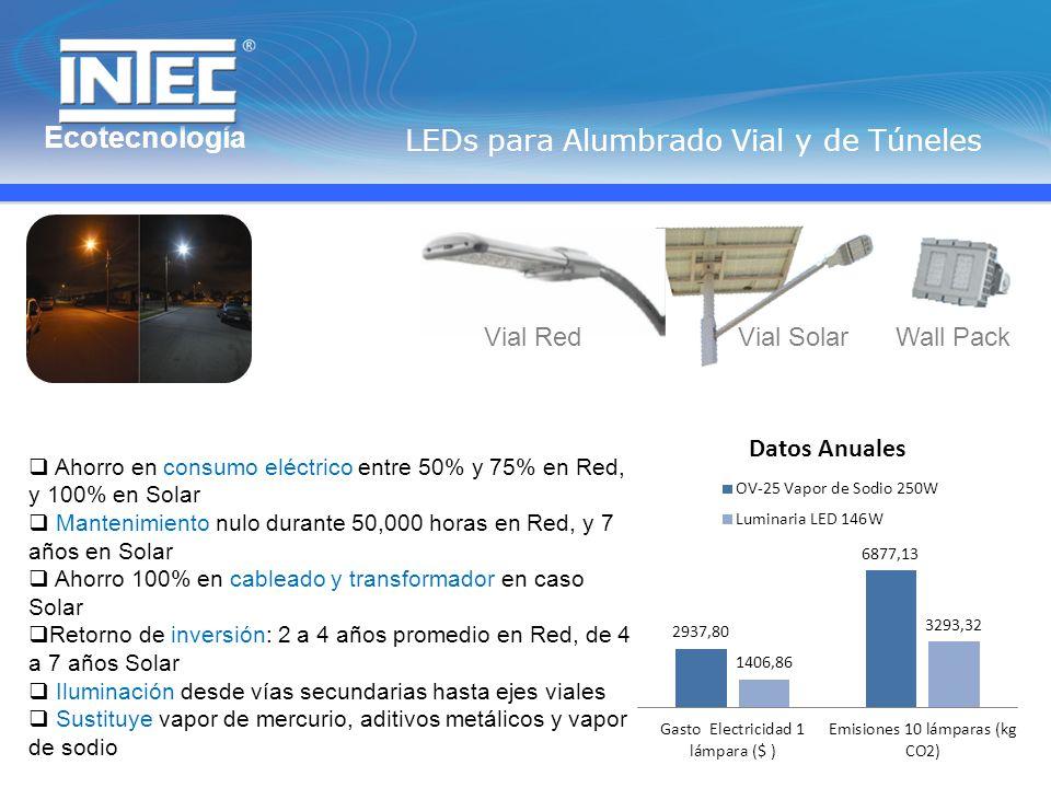 LEDs para Alumbrado Vial y de Túneles