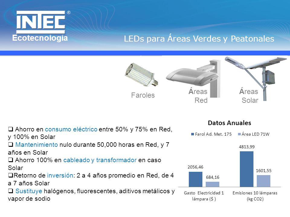 LEDs para Áreas Verdes y Peatonales