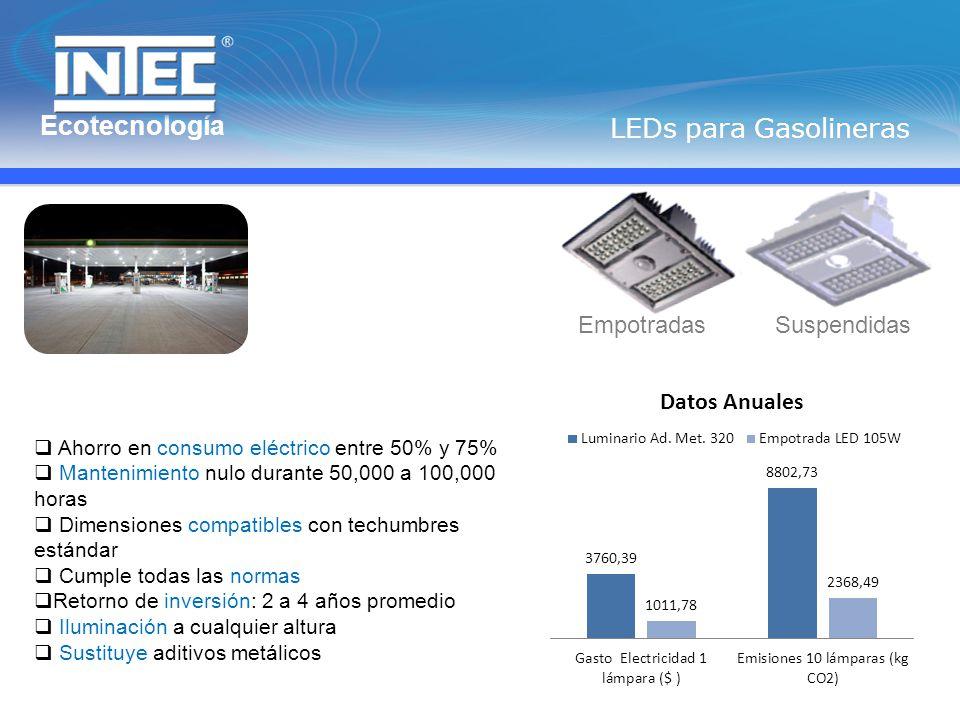 Ecotecnología LEDs para Gasolineras Empotradas Suspendidas
