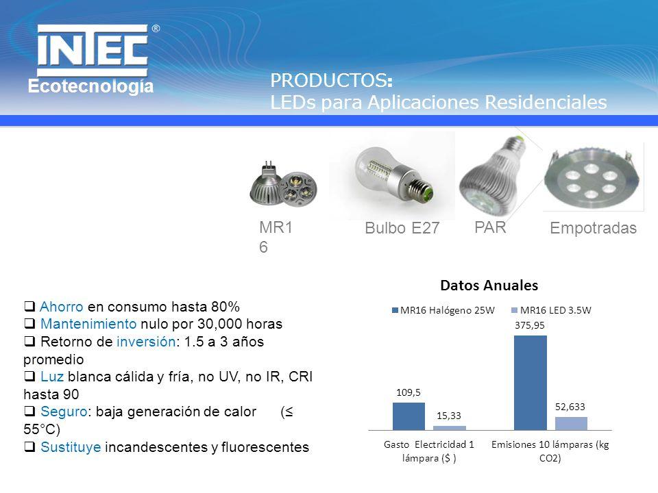 LEDs para Aplicaciones Residenciales Ecotecnología