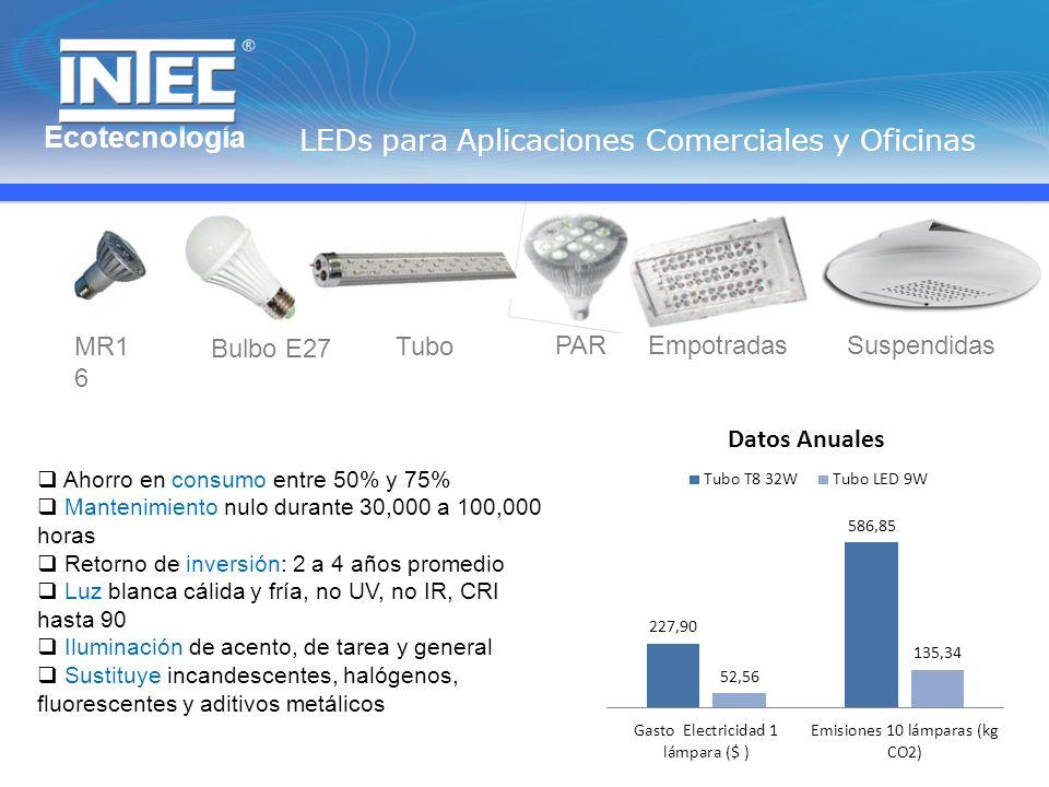 LEDs para Aplicaciones Comerciales y Oficinas