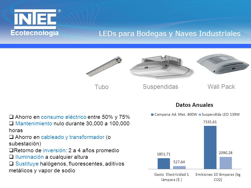 LEDs para Bodegas y Naves Industriales