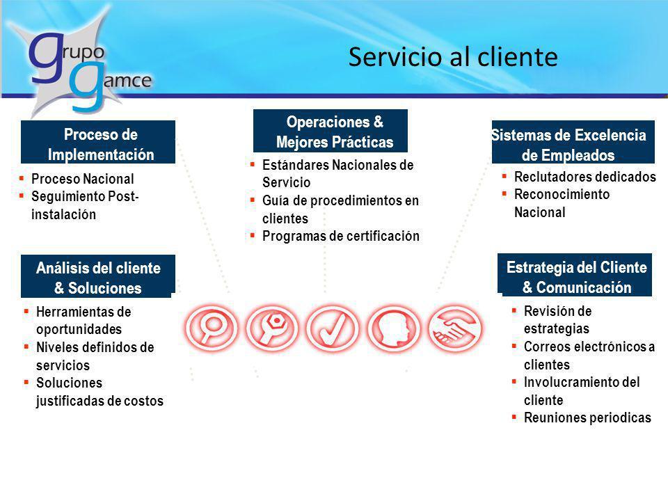 Operaciones & Mejores Prácticas Proceso de Implementación