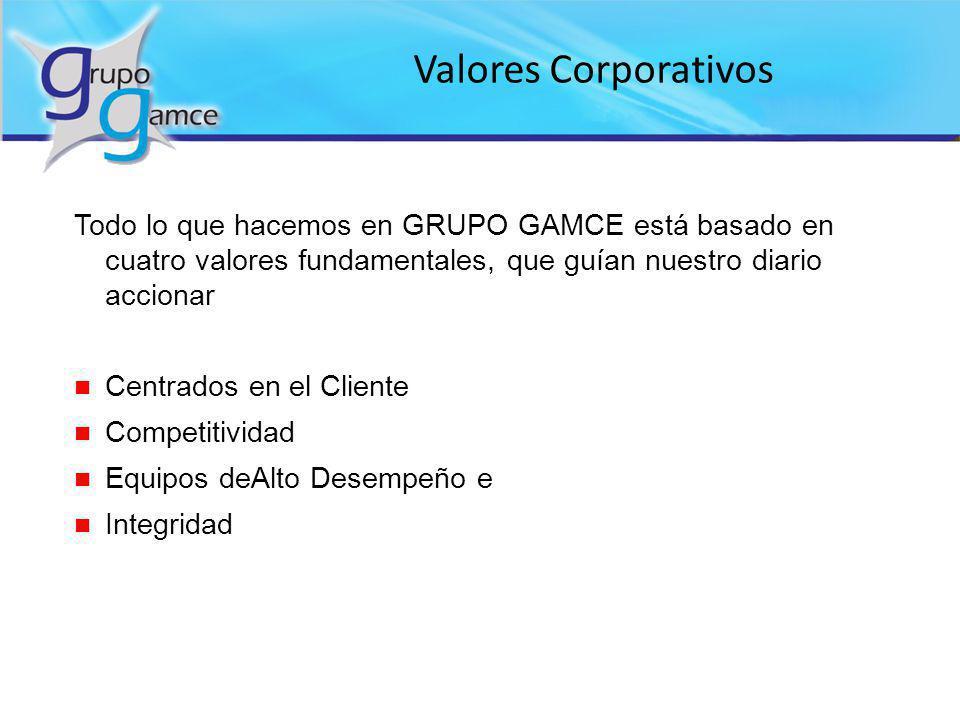 Valores Corporativos Todo lo que hacemos en GRUPO GAMCE está basado en cuatro valores fundamentales, que guían nuestro diario accionar.