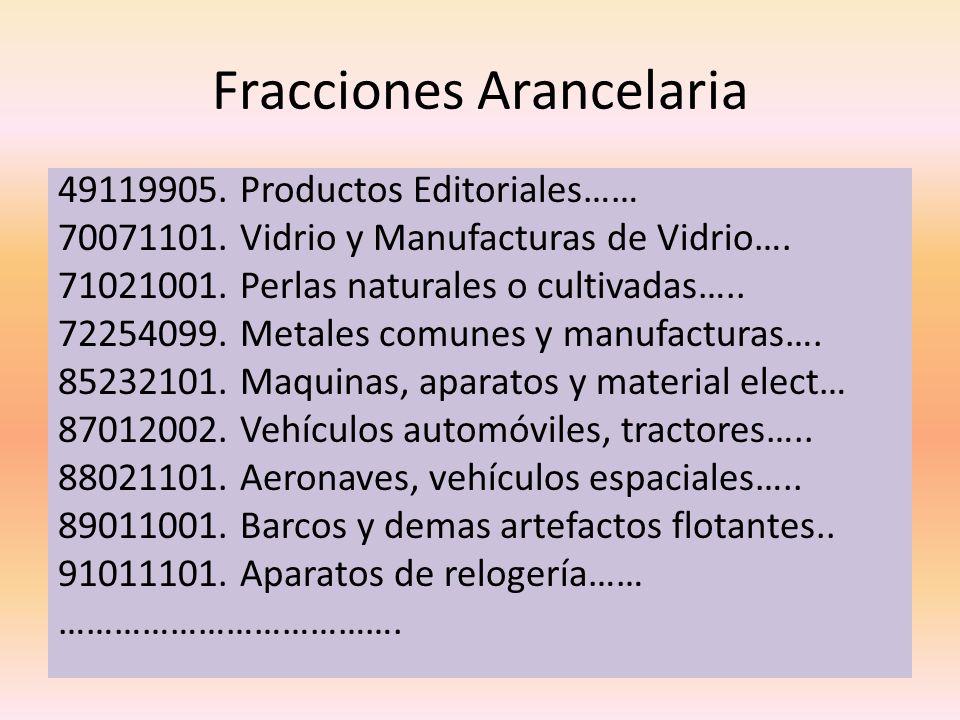 Fracciones Arancelaria