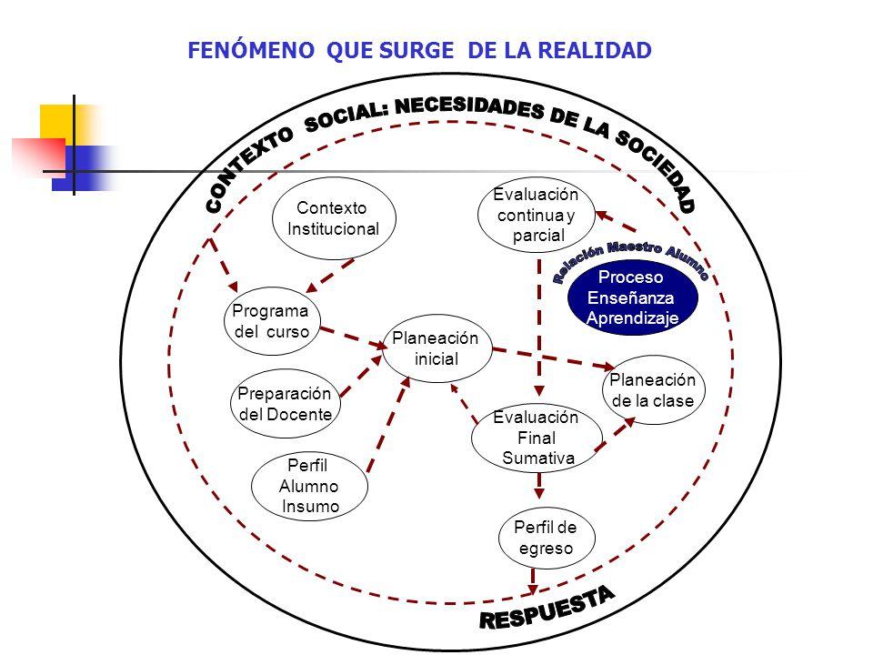 FENÓMENO QUE SURGE DE LA REALIDAD