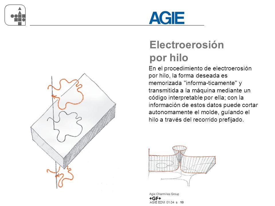 Electroerosión por hilo