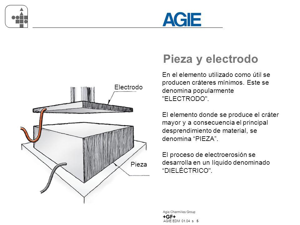 Pieza y electrodo En el elemento utilizado como útil se producen cráteres mínimos. Este se denomina popularmente ELECTRODO .
