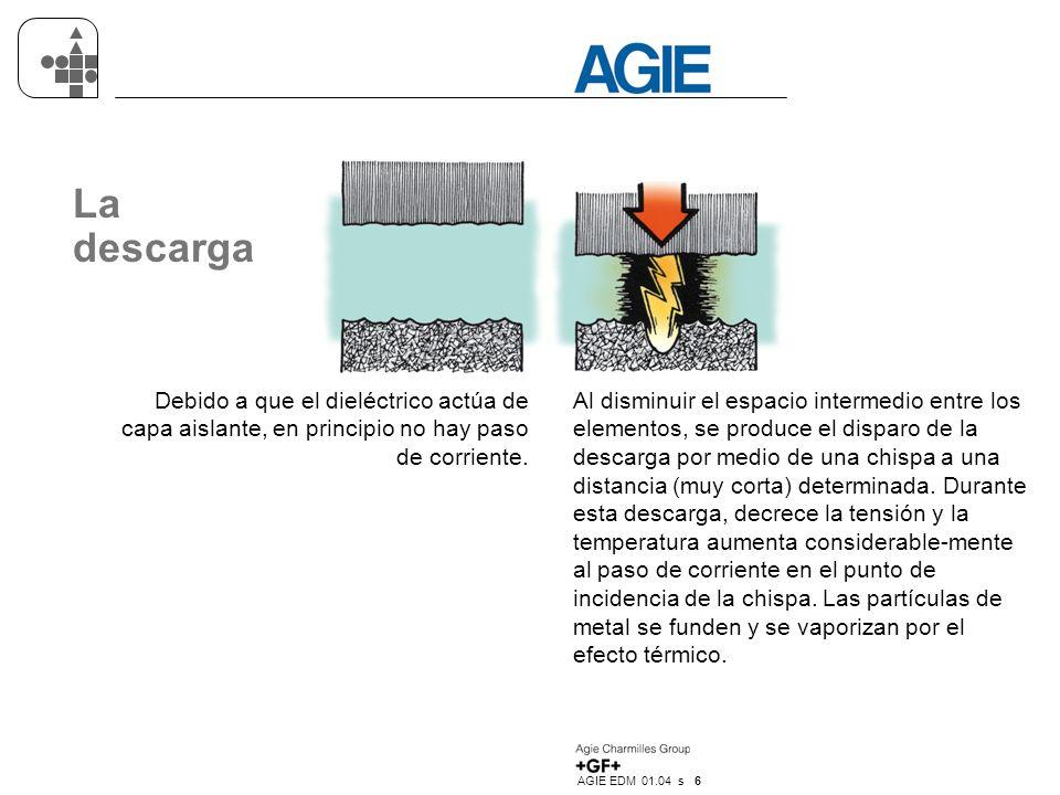 La descarga Debido a que el dieléctrico actúa de capa aislante, en principio no hay paso de corriente.
