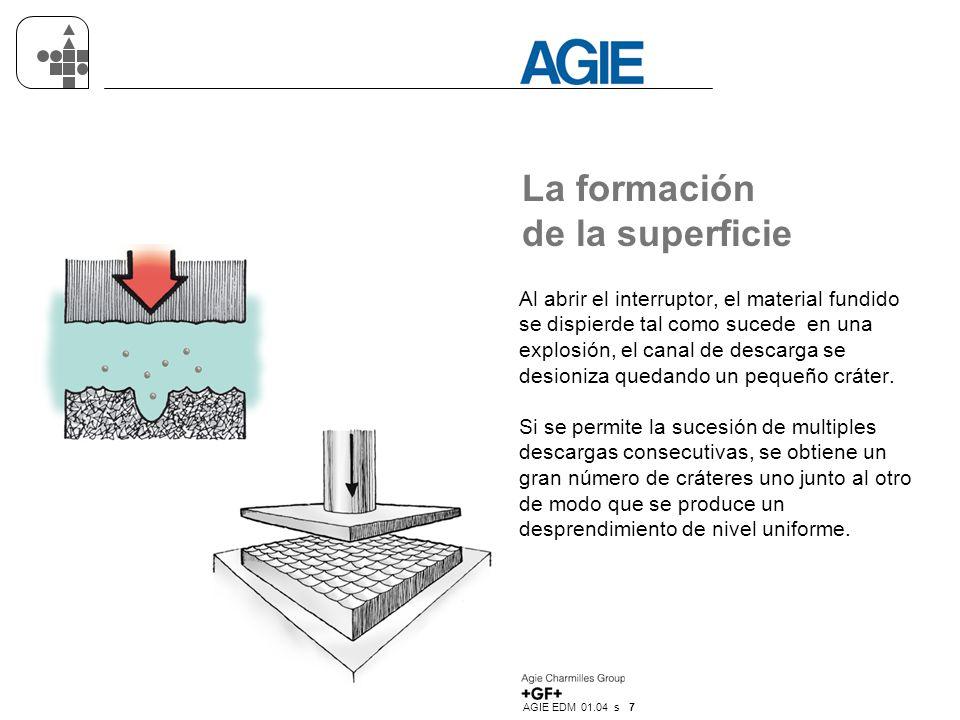 La formación de la superficie