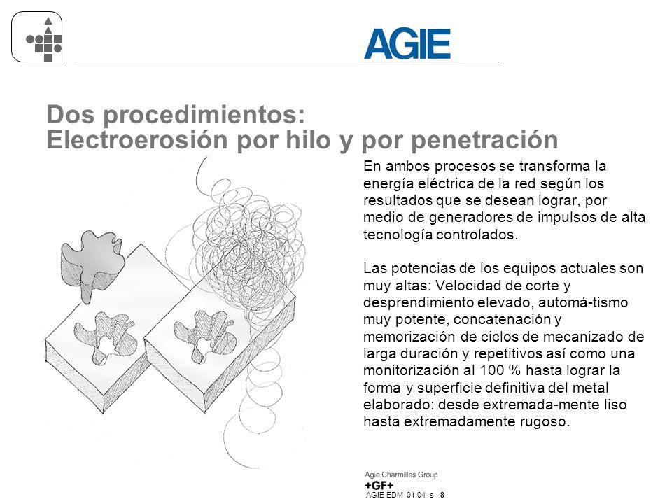 Dos procedimientos: Electroerosión por hilo y por penetración