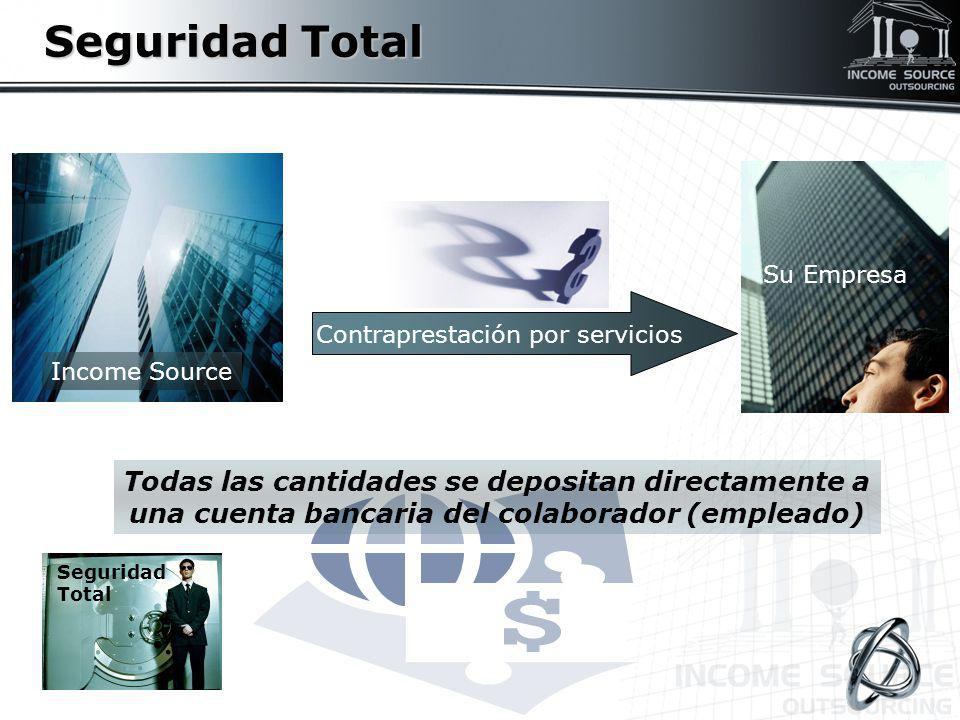Seguridad Total Su Empresa. Contraprestación por servicios. Income Source.