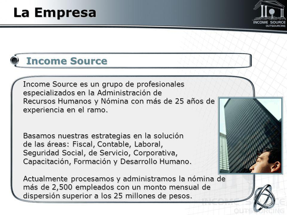 La Empresa Income Source