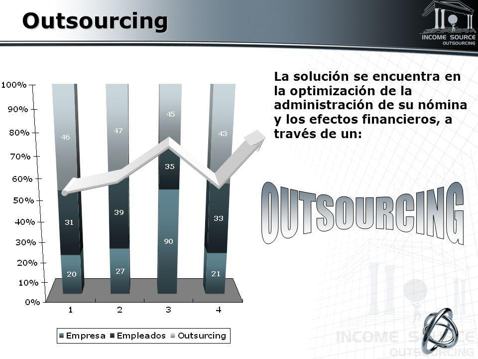 OUTSOURCING Outsourcing