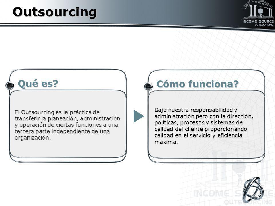 Outsourcing Qué es Cómo funciona