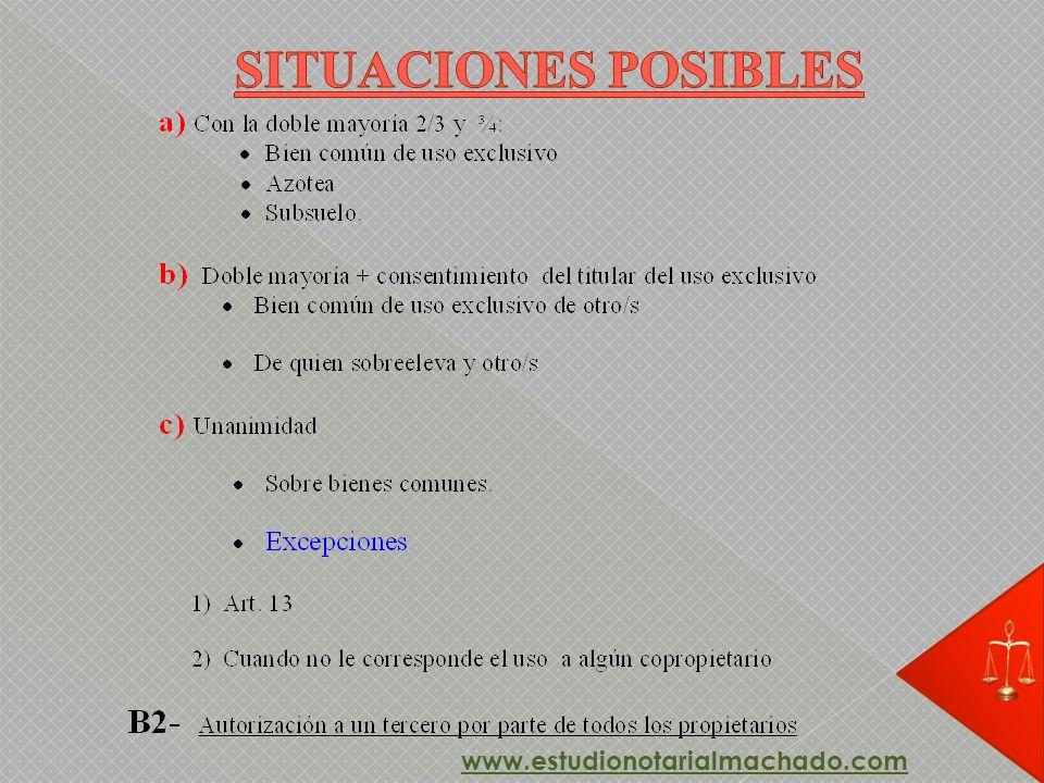 SITUACIONES POSIBLES www.estudionotarialmachado.com