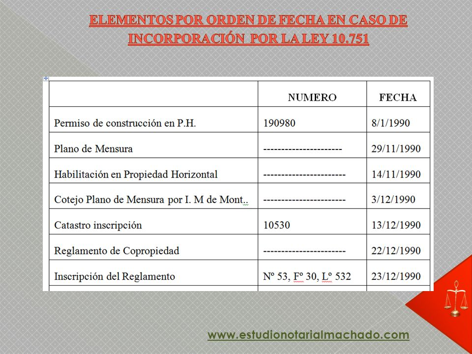ELEMENTOS POR ORDEN DE FECHA EN CASO DE INCORPORACIÓN POR LA LEY 10