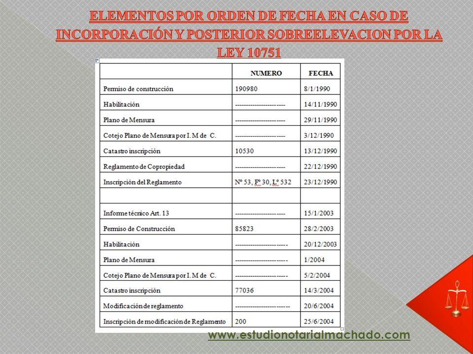 ELEMENTOS POR ORDEN DE FECHA EN CASO DE INCORPORACIÓN Y POSTERIOR SOBREELEVACION POR LA LEY 10751