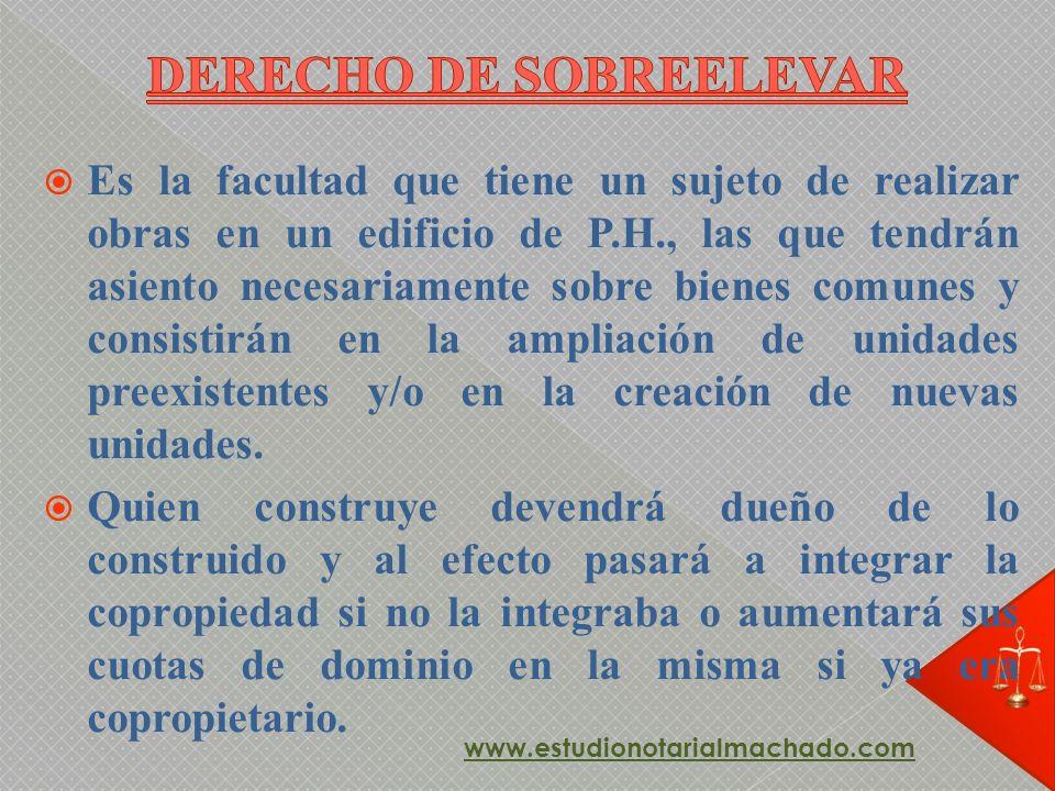 DERECHO DE SOBREELEVAR