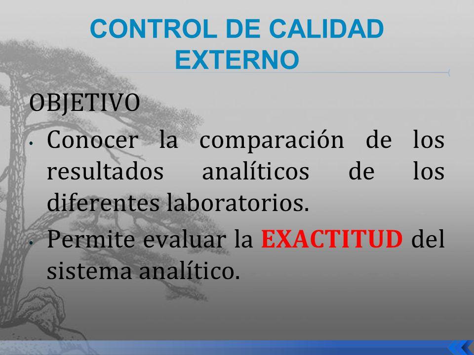 CONTROL DE CALIDAD EXTERNO