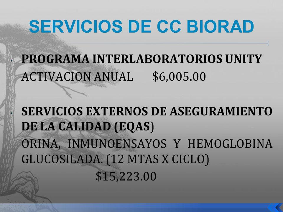 SERVICIOS DE CC BIORAD PROGRAMA INTERLABORATORIOS UNITY